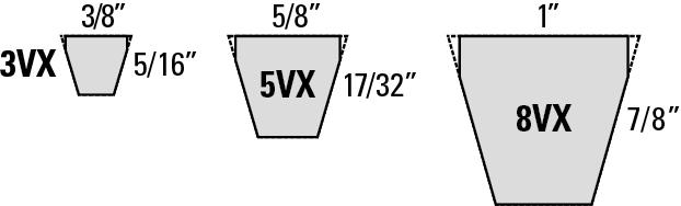 power-wedge-cog-belt-crossx-cat.jpg